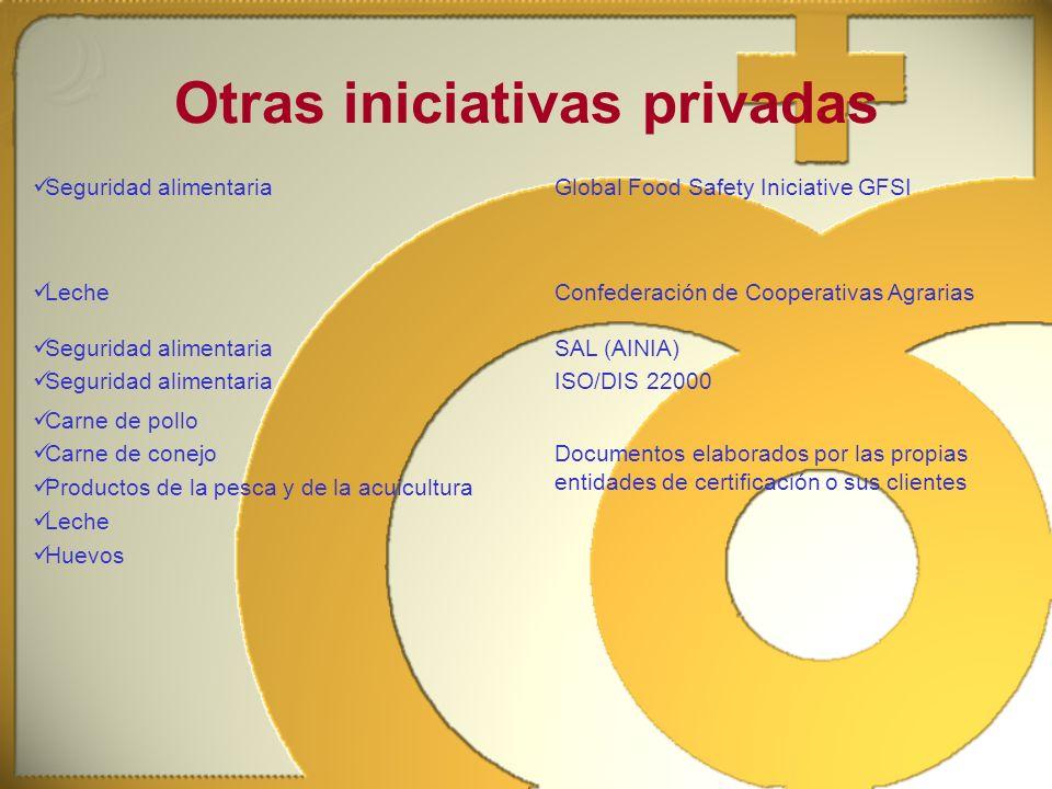 Otras iniciativas privadas