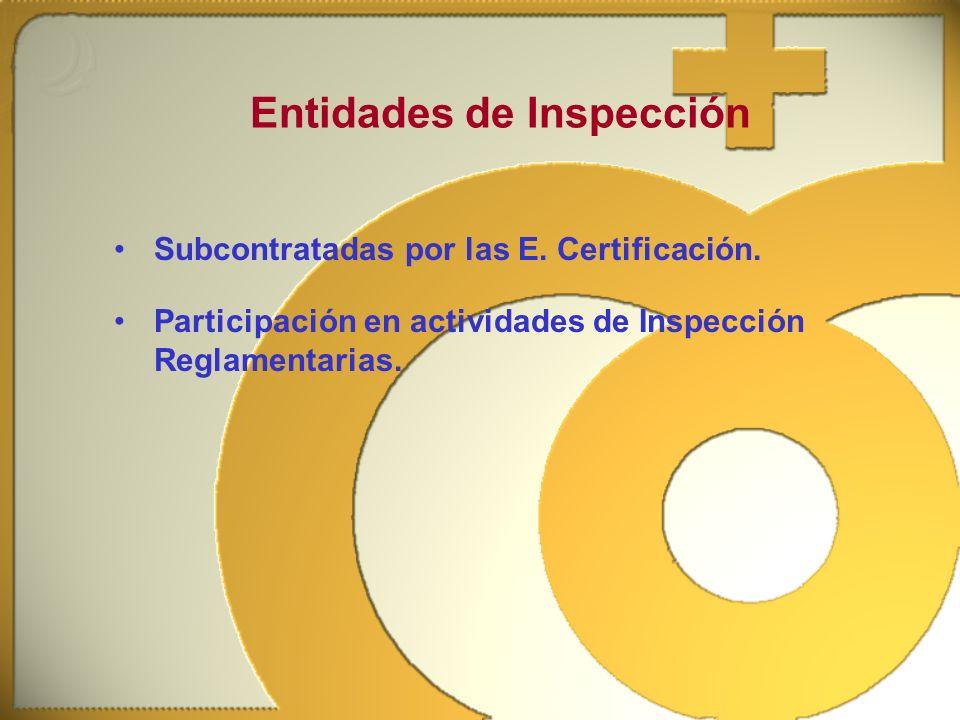 Entidades de Inspección