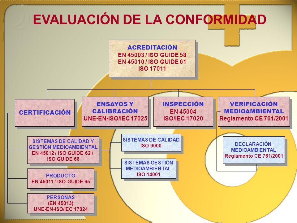 EVALUACIÓN DE LA CONFORMIDAD GESTIÓN MEDIOAMBIENTAL