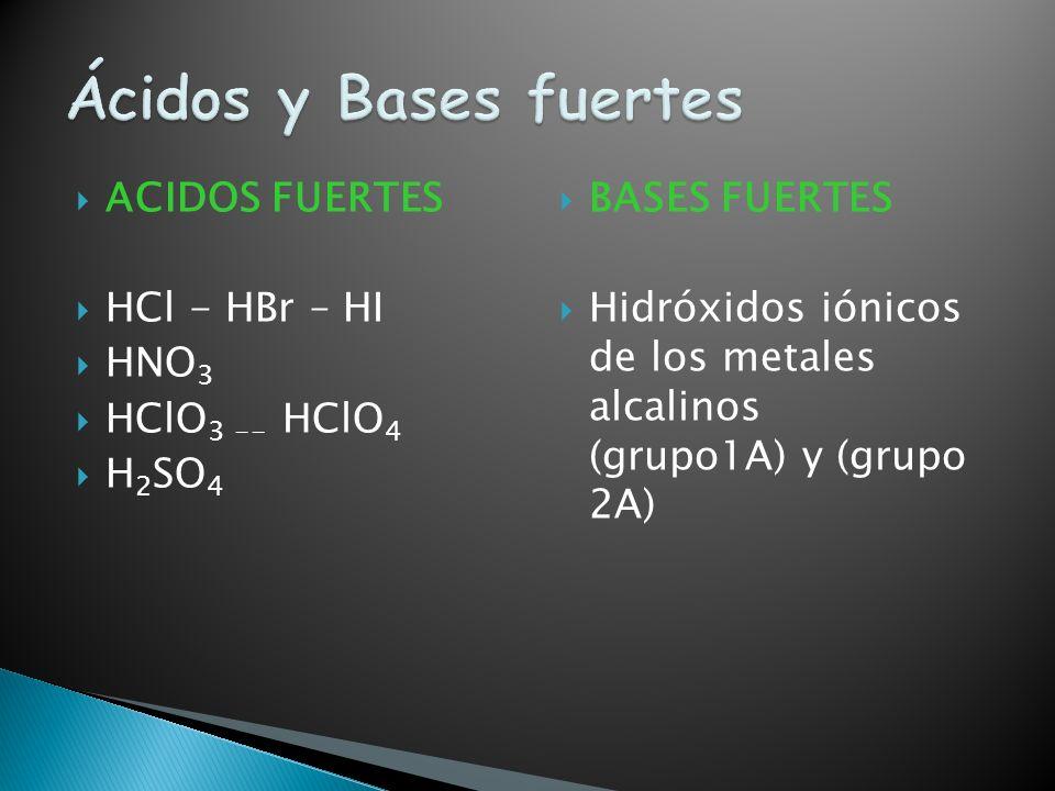 Ácidos y Bases fuertes ACIDOS FUERTES HCl - HBr – HI HNO3