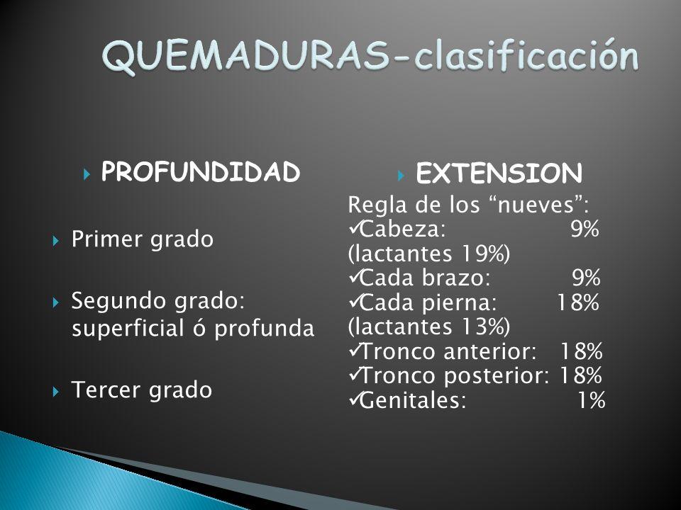 QUEMADURAS-clasificación