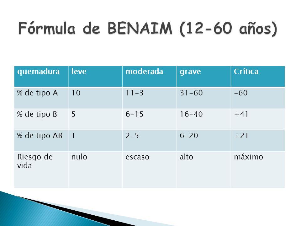 Fórmula de BENAIM (12-60 años)