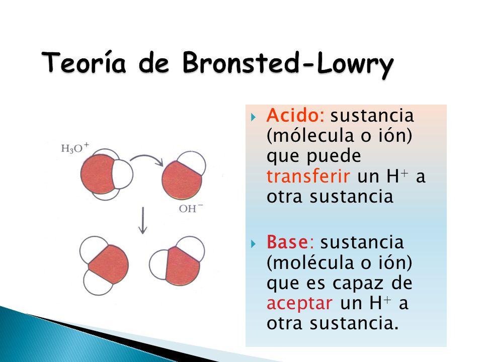 Teoría de Bronsted-Lowry