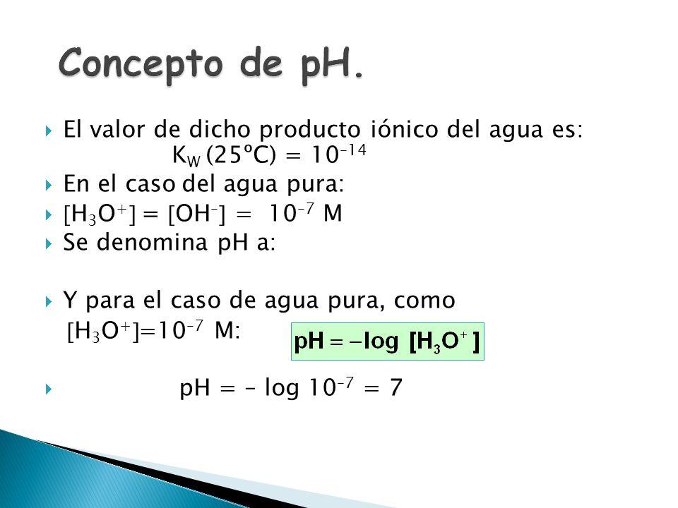 Concepto de pH. El valor de dicho producto iónico del agua es: KW (25ºC) = 10–14. En el caso del agua pura: