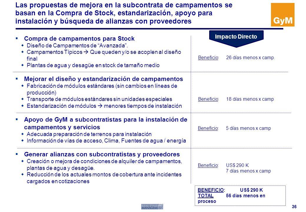 Las propuestas de mejora en la subcontrata de campamentos se basan en la Compra de Stock, estandarización, apoyo para instalación y búsqueda de alianzas con proveedores