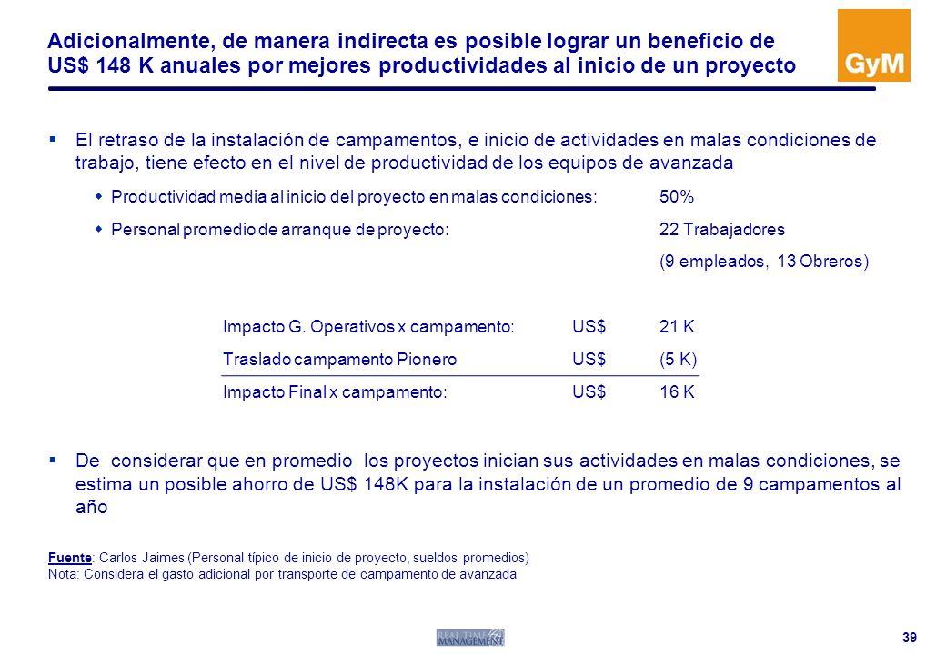 Adicionalmente, de manera indirecta es posible lograr un beneficio de US$ 148 K anuales por mejores productividades al inicio de un proyecto