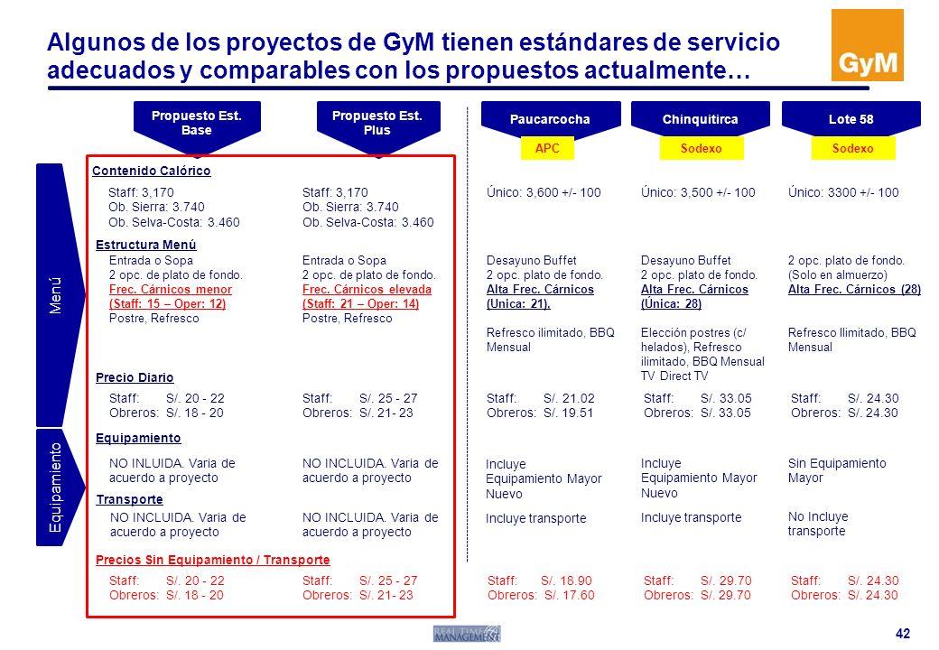 Algunos de los proyectos de GyM tienen estándares de servicio adecuados y comparables con los propuestos actualmente…