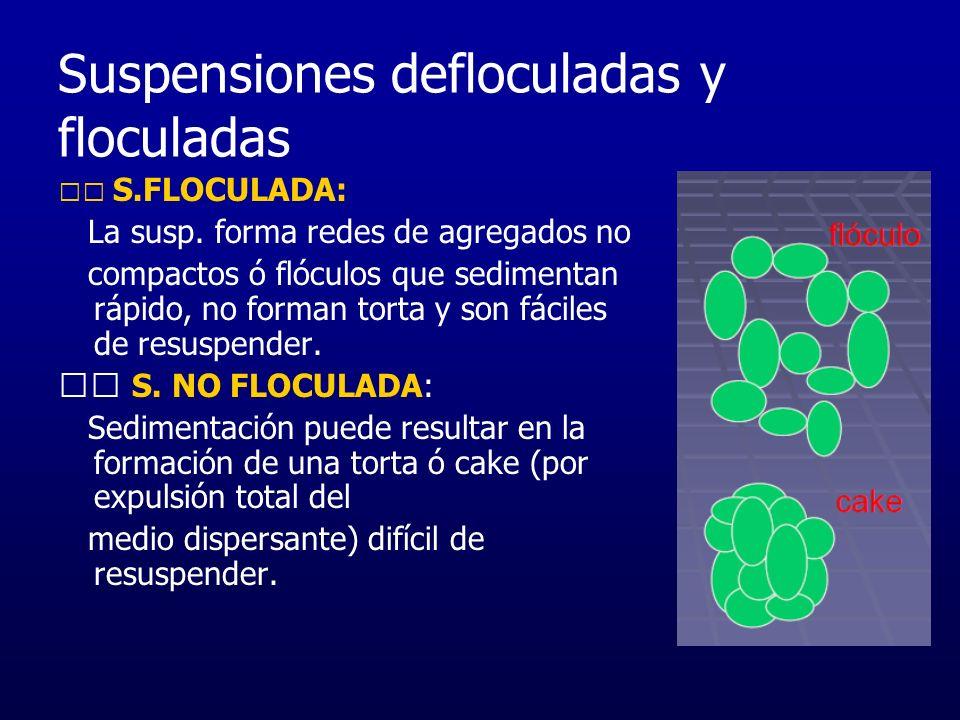 Suspensiones defloculadas y floculadas