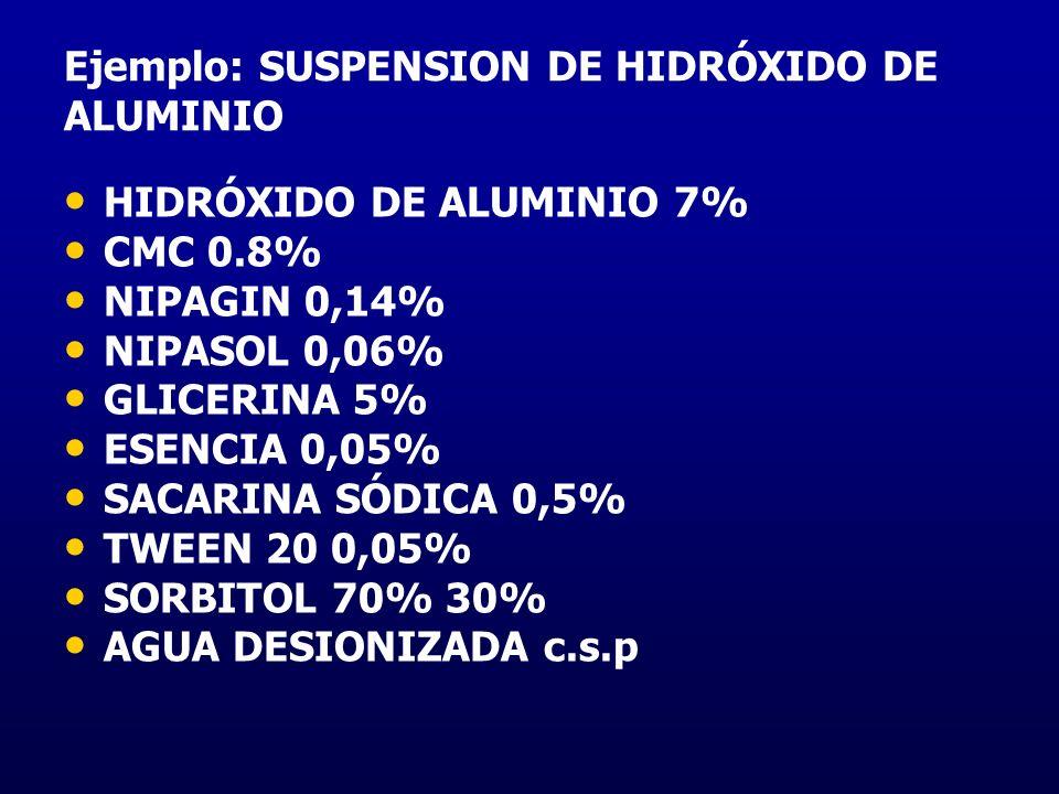 Ejemplo: SUSPENSION DE HIDRÓXIDO DE ALUMINIO
