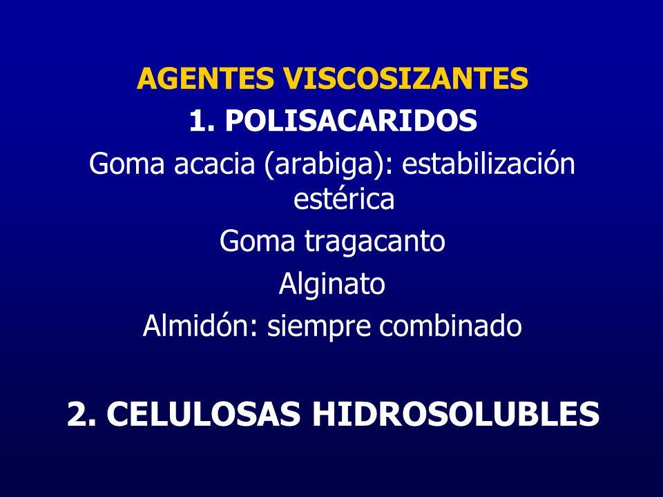 AGENTES VISCOSIZANTES 2. CELULOSAS HIDROSOLUBLES