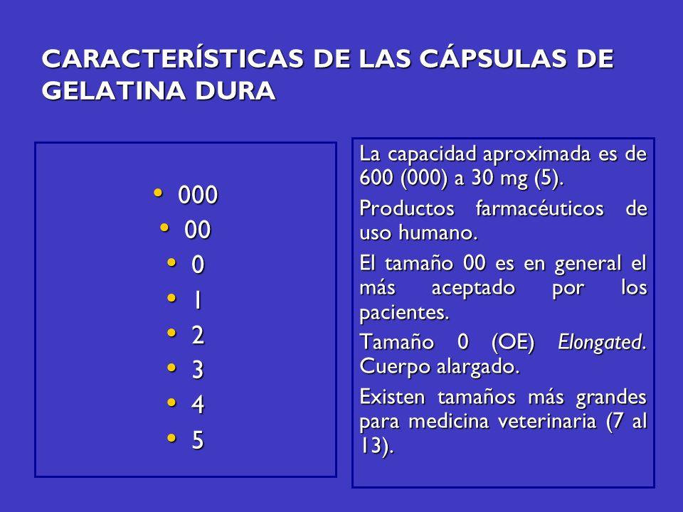 CARACTERÍSTICAS DE LAS CÁPSULAS DE GELATINA DURA