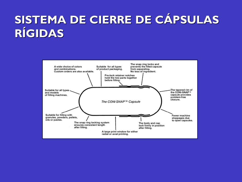 SISTEMA DE CIERRE DE CÁPSULAS RÍGIDAS