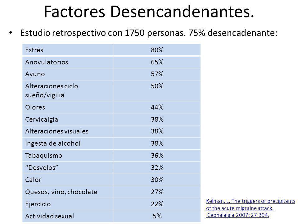 Factores Desencandenantes.