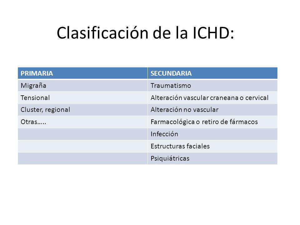 Clasificación de la ICHD: