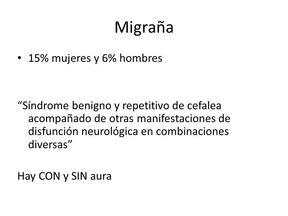 Migraña 15% mujeres y 6% hombres