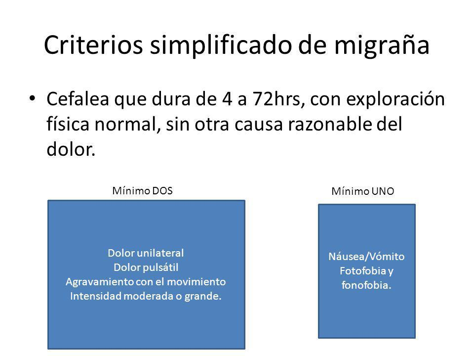 Criterios simplificado de migraña