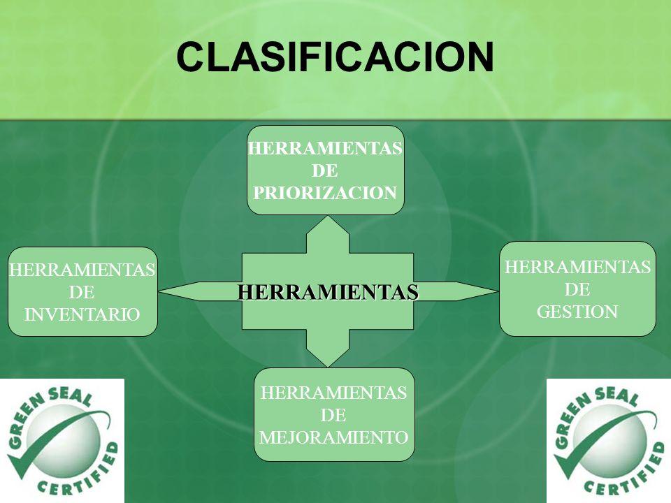 CLASIFICACION HERRAMIENTAS HERRAMIENTAS DE PRIORIZACION HERRAMIENTAS