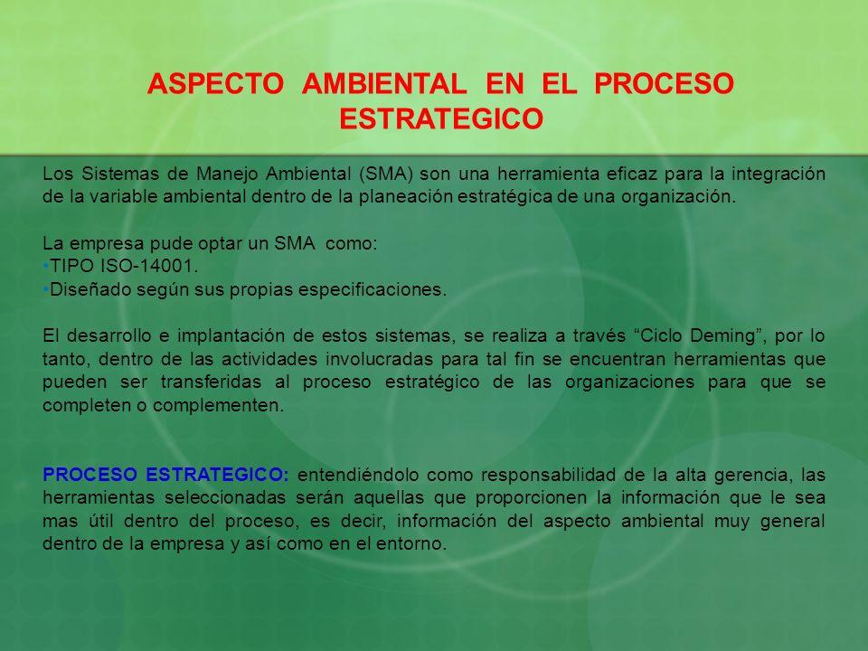 ASPECTO AMBIENTAL EN EL PROCESO ESTRATEGICO