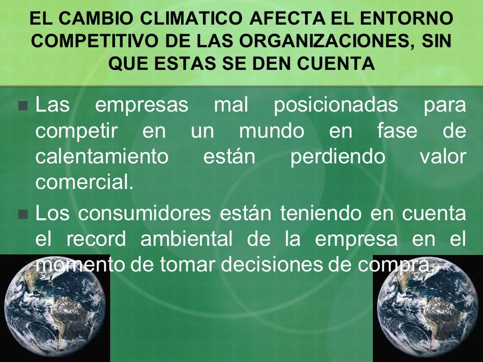 EL CAMBIO CLIMATICO AFECTA EL ENTORNO COMPETITIVO DE LAS ORGANIZACIONES, SIN QUE ESTAS SE DEN CUENTA