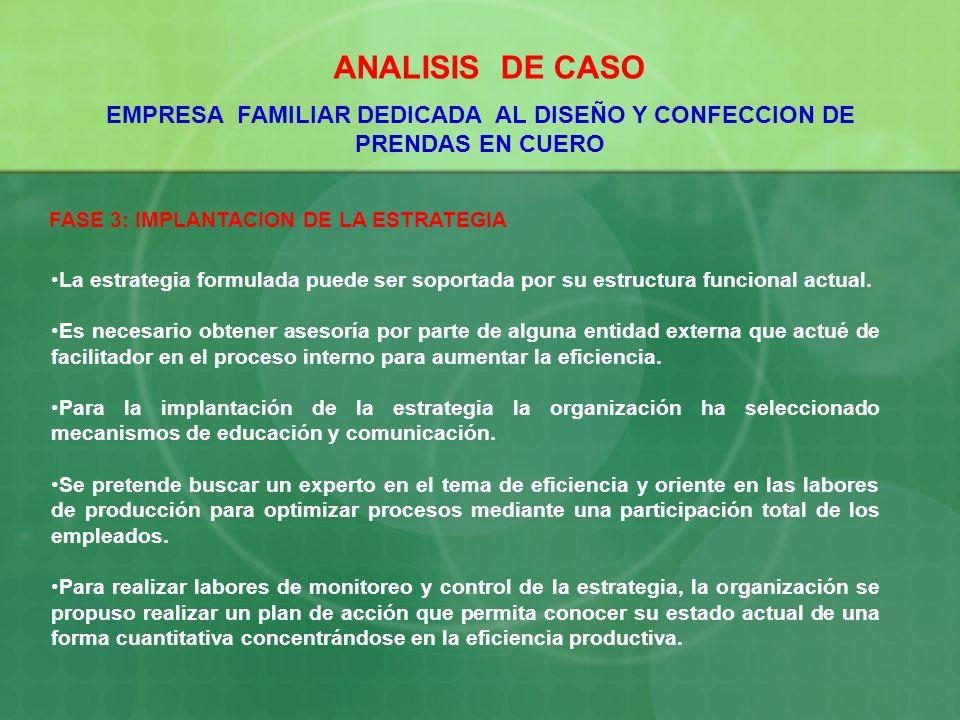 ANALISIS DE CASO EMPRESA FAMILIAR DEDICADA AL DISEÑO Y CONFECCION DE PRENDAS EN CUERO. FASE 3: IMPLANTACION DE LA ESTRATEGIA.