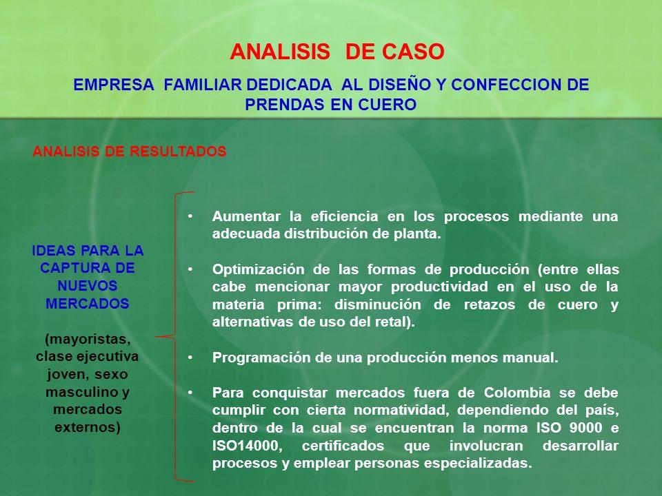 ANALISIS DE CASO EMPRESA FAMILIAR DEDICADA AL DISEÑO Y CONFECCION DE PRENDAS EN CUERO. ANALISIS DE RESULTADOS.