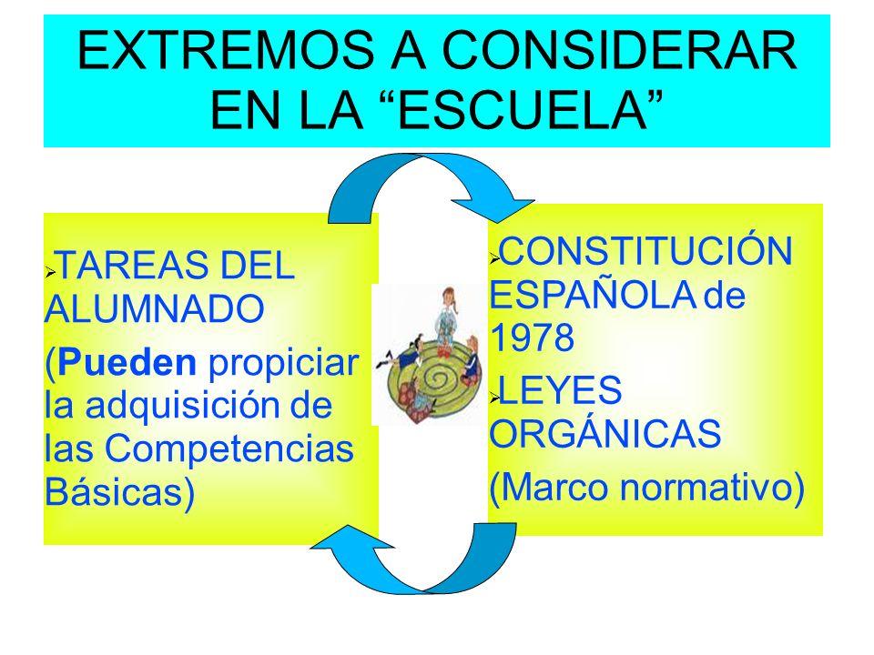 EXTREMOS A CONSIDERAR EN LA ESCUELA