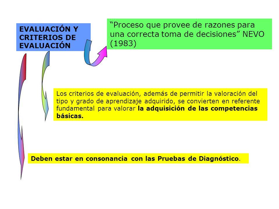 Proceso que provee de razones para una correcta toma de decisiones NEVO (1983)