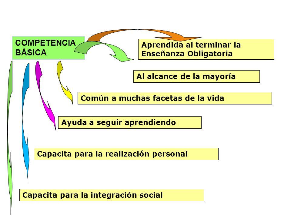 COMPETENCIA BÁSICA Aprendida al terminar la Enseñanza Obligatoria