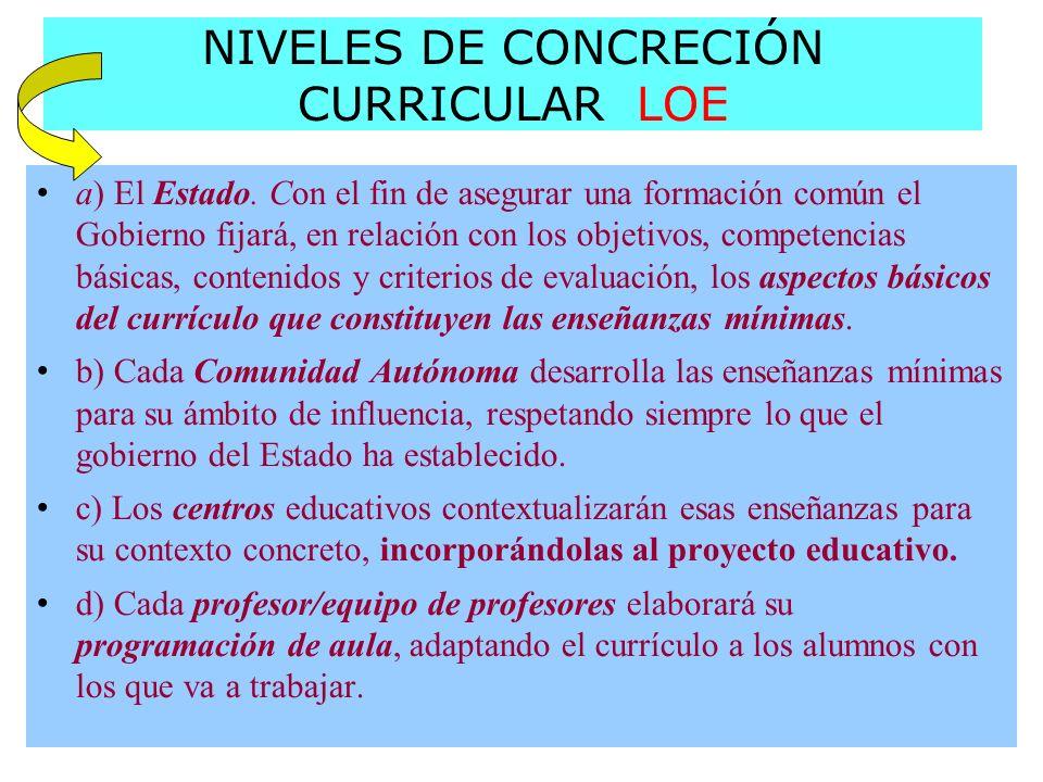 NIVELES DE CONCRECIÓN CURRICULAR LOE
