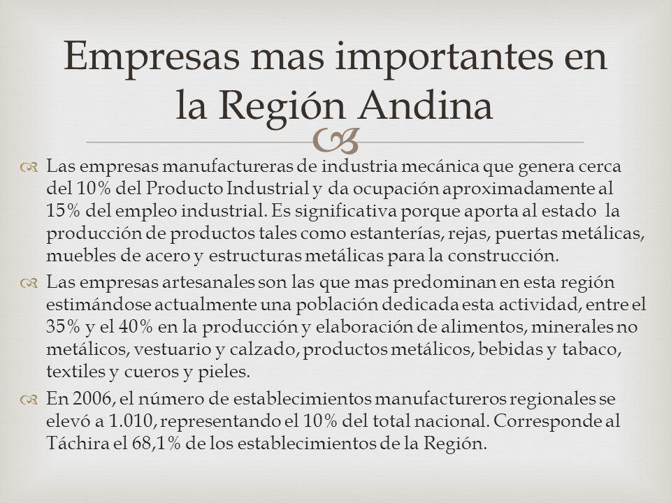 Empresas mas importantes en la Región Andina