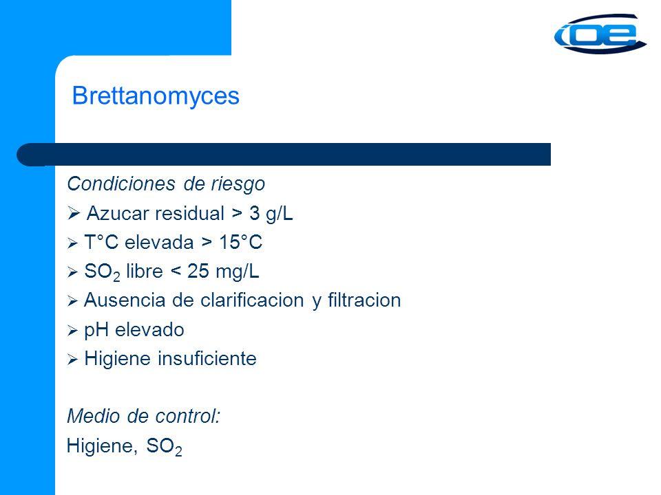 Brettanomyces Condiciones de riesgo  Azucar residual > 3 g/L
