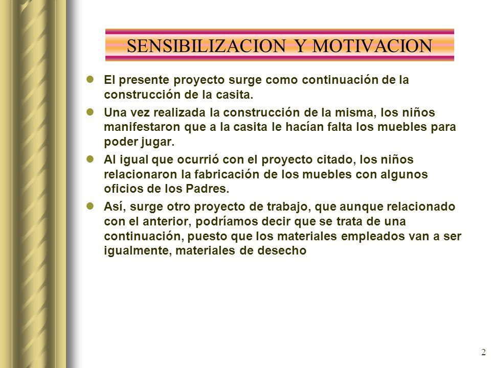 SENSIBILIZACION Y MOTIVACION