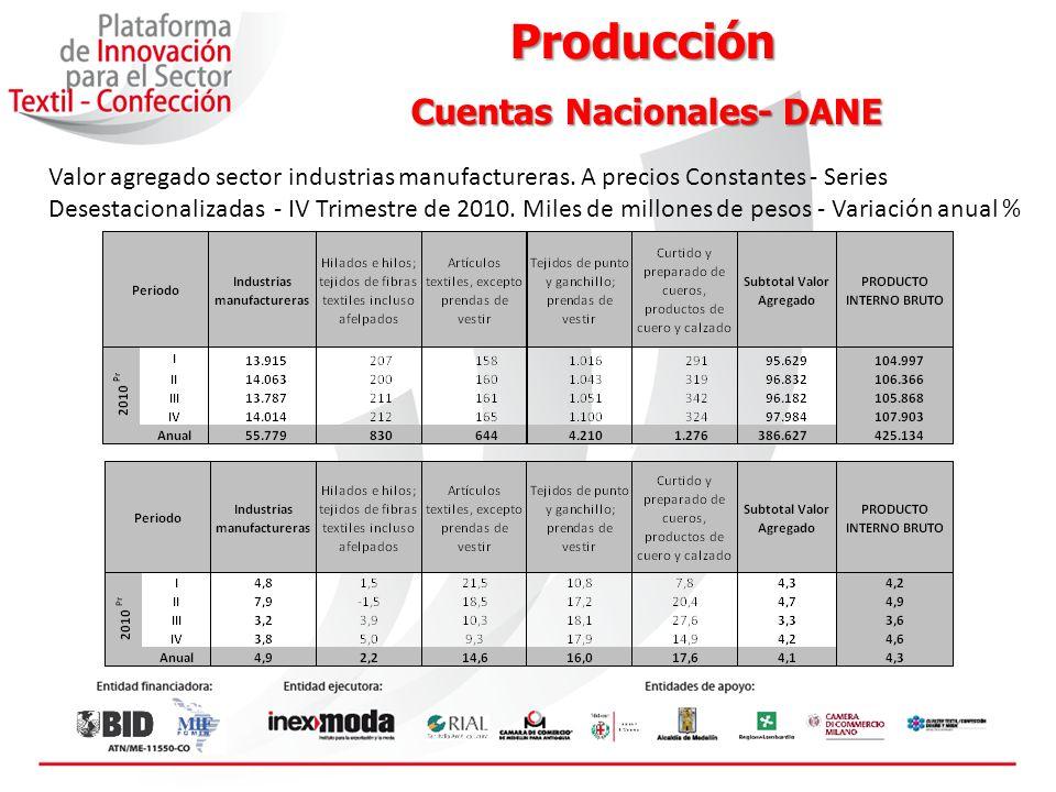 Cuentas Nacionales- DANE