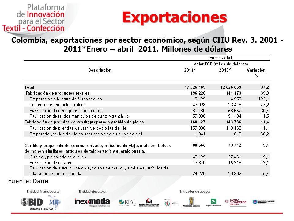 Exportaciones Colombia, exportaciones por sector económico, según CIIU Rev. 3. 2001 - 2011*Enero – abril 2011. Millones de dólares.