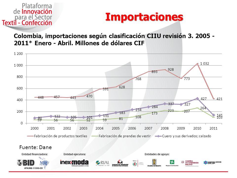 Importaciones Colombia, importaciones según clasificación CIIU revisión 3. 2005 - 2011* Enero - Abril. Millones de dólares CIF.