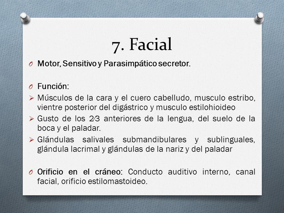 7. Facial Motor, Sensitivo y Parasimpático secretor. Función: