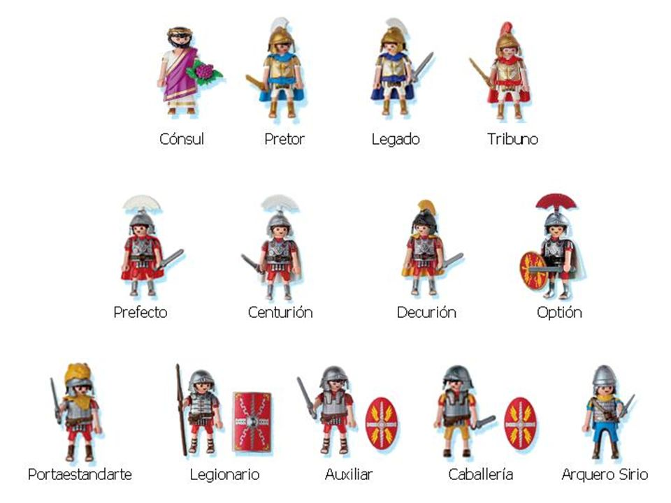 La jerarquía militar del ejército romano
