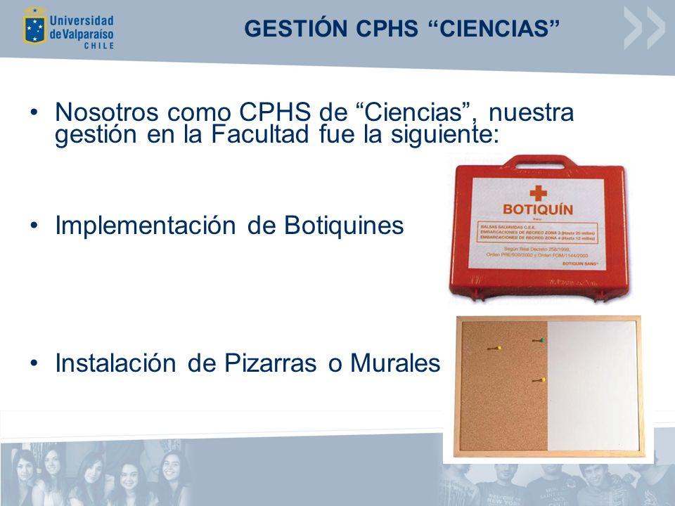 GESTIÓN CPHS CIENCIAS