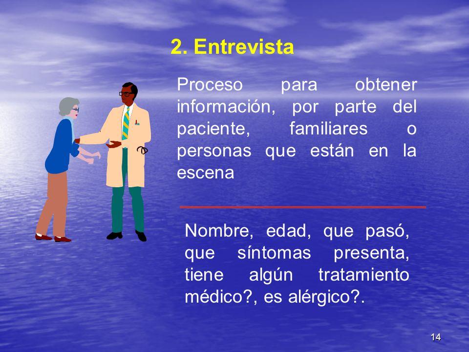 2. Entrevista Proceso para obtener información, por parte del paciente, familiares o personas que están en la escena.
