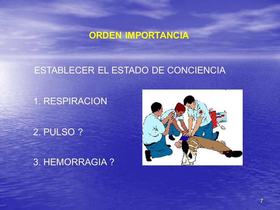 ORDEN IMPORTANCIA ESTABLECER EL ESTADO DE CONCIENCIA 1. RESPIRACION 2. PULSO 3. HEMORRAGIA