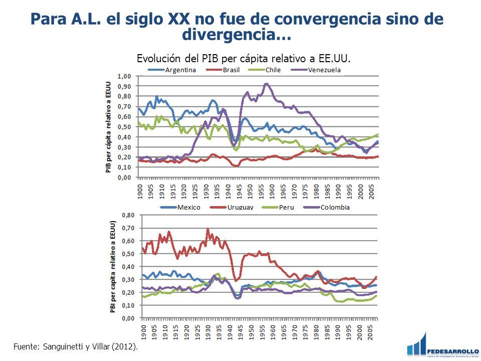 Para A.L. el siglo XX no fue de convergencia sino de divergencia…