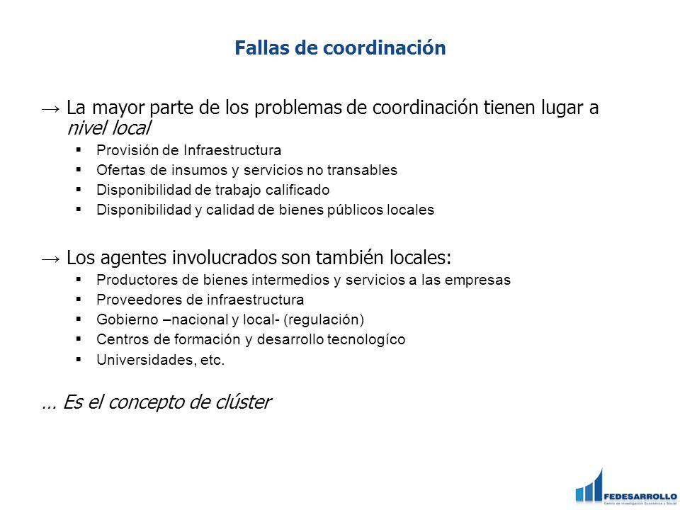 Fallas de coordinación