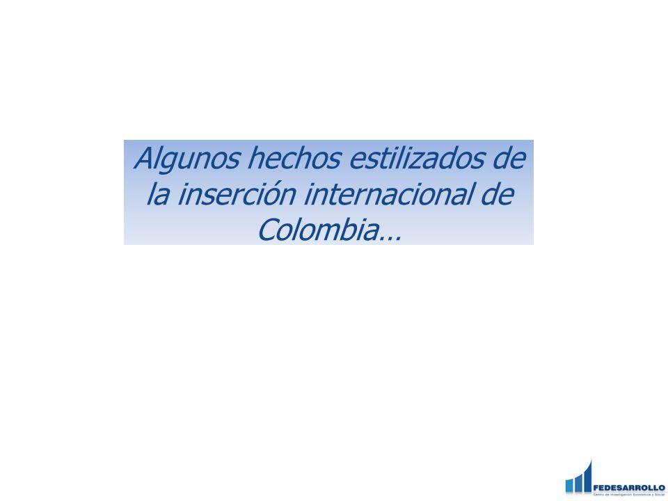 Algunos hechos estilizados de la inserción internacional de Colombia…