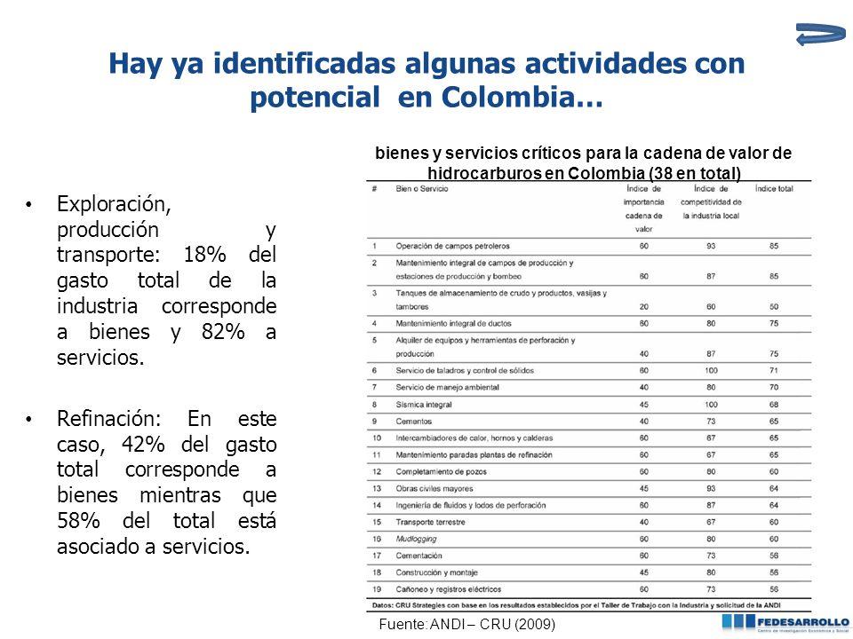 Hay ya identificadas algunas actividades con potencial en Colombia…