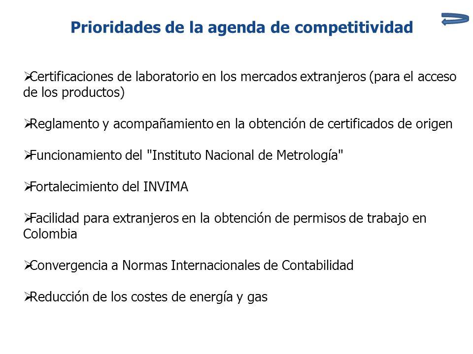 Prioridades de la agenda de competitividad