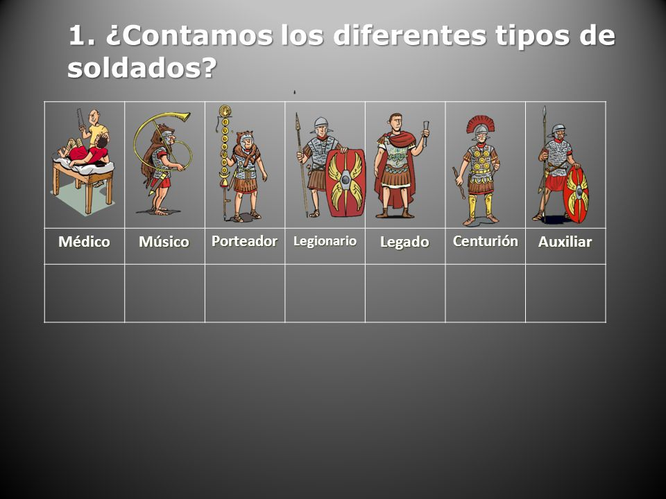 1. ¿Contamos los diferentes tipos de soldados
