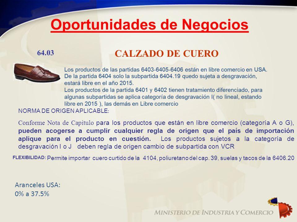 CALZADO DE CUERO Aranceles USA: 0% a 37.5%