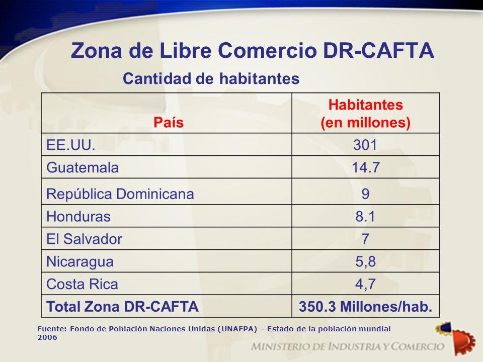 Zona de Libre Comercio DR-CAFTA Cantidad de habitantes