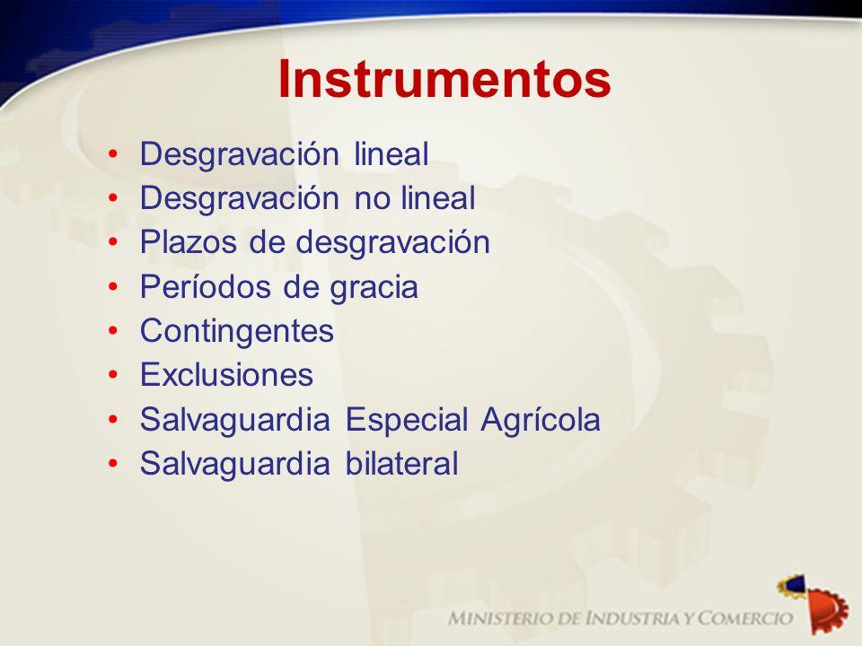 Instrumentos Desgravación lineal Desgravación no lineal