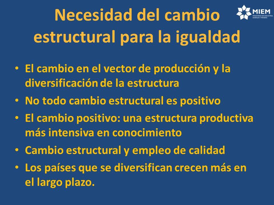 Necesidad del cambio estructural para la igualdad